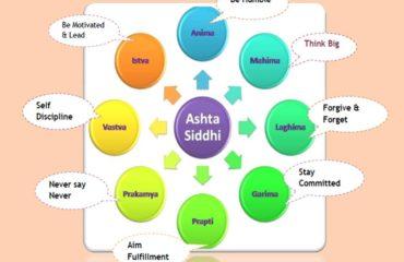 Ashta Siddhi