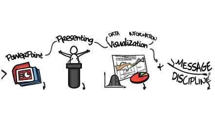 Visualization for Presenters